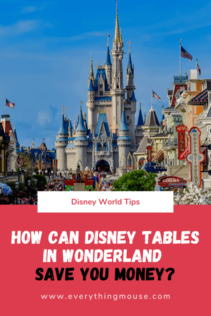 Disney Tables in Wonderland